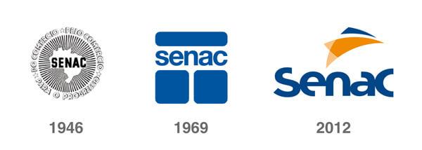 A evolução da marca do SENAC